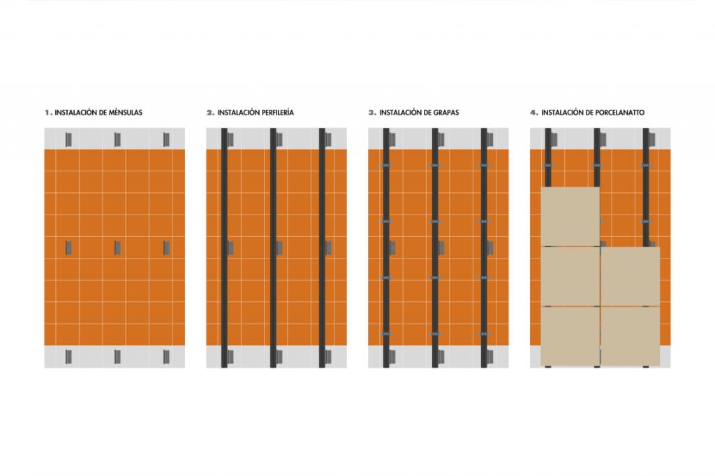 Sistema Grapa Oculta / Grapa Vista Fachadas