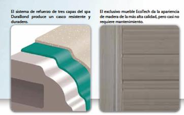 2 - Materiales 1